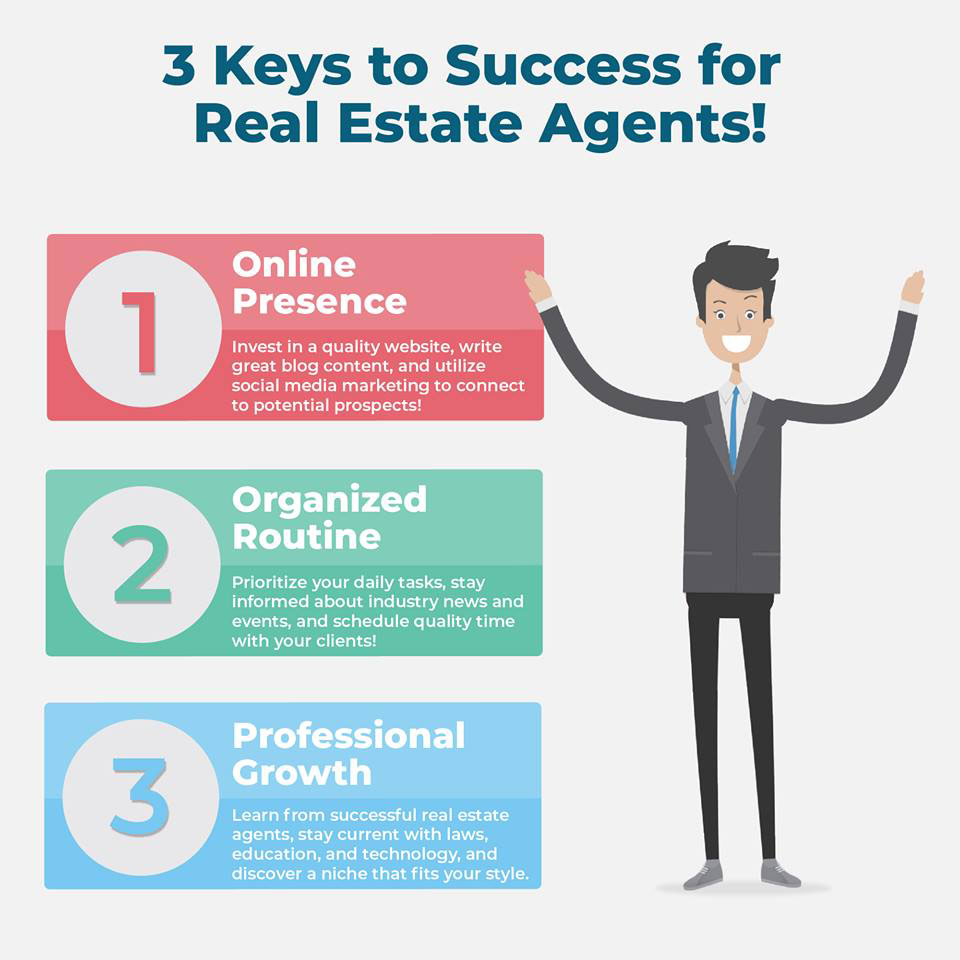 3 Keys to Success for Real Estate Agents in 2019