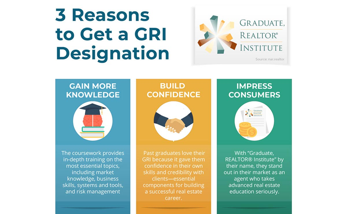3 Reasons to Get a GRI Designation in Real Estate